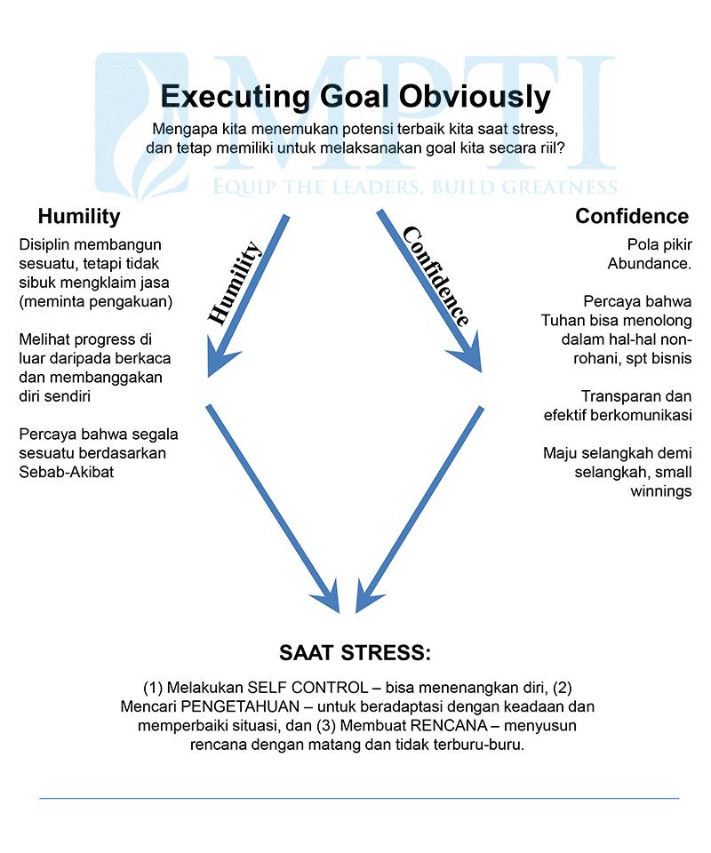 tips manajemen stress
